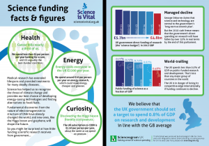 Factsheet about science funding